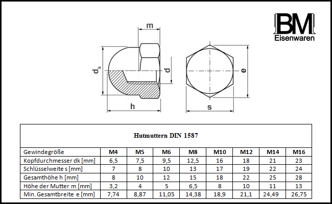 Hutmuttern M10 12 16 Edelstahl 14 Hutmutter DIN 1587 hohe Form