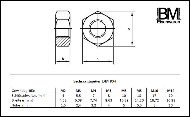 M6 Mutter Maße : sechskantmuttern m2 m3 m4 m5 m6 m8 m10 m12 din934 edelstahl a2 ebay ~ Watch28wear.com Haus und Dekorationen